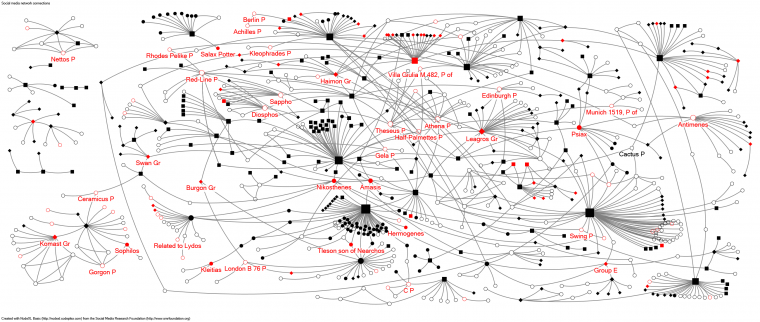 social network of Athenian potters